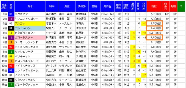 指数レース1