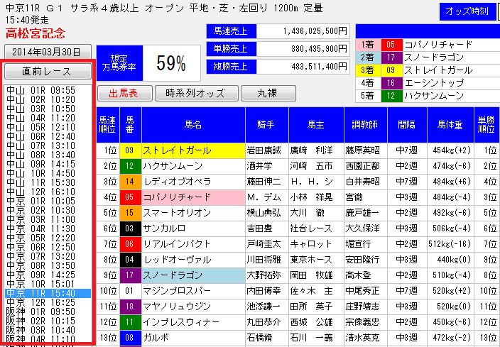 レース選択画像